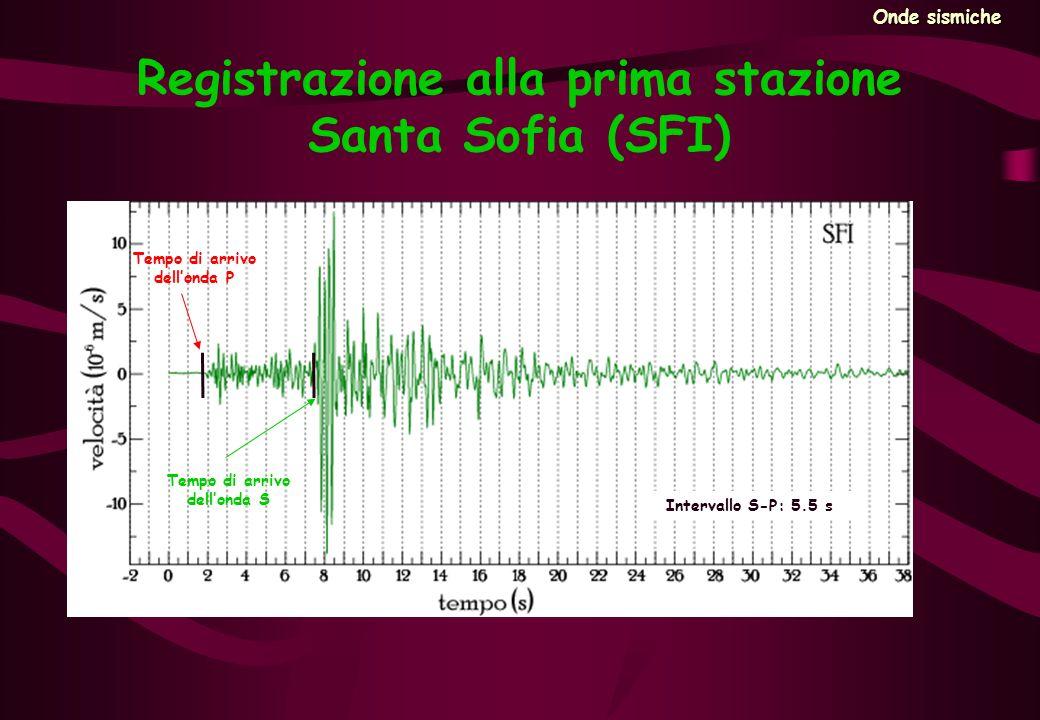 Registrazione alla prima stazione Santa Sofia (SFI) Tempo di arrivo dellonda P Tempo di arrivo dellonda S Intervallo S-P: 5.5 s Onde sismiche