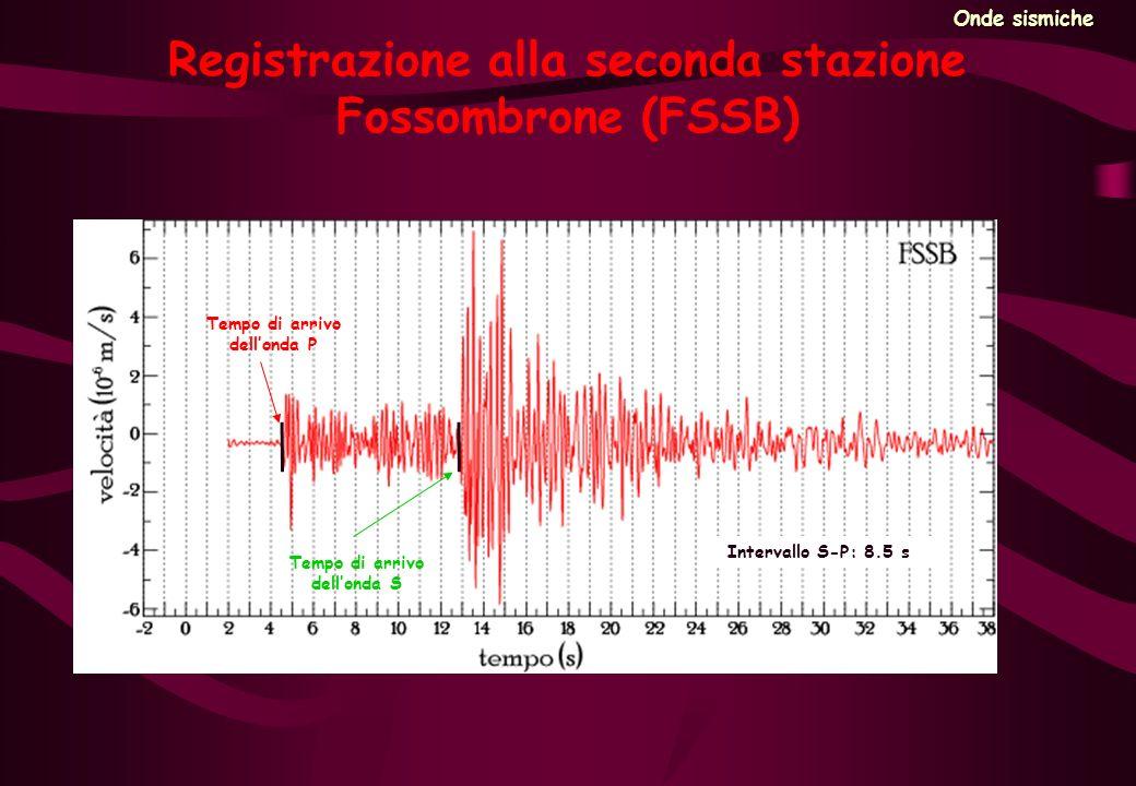 Tempo di arrivo dellonda P Tempo di arrivo dellonda S Intervallo S-P: 8.5 s Registrazione alla seconda stazione Fossombrone (FSSB) Onde sismiche