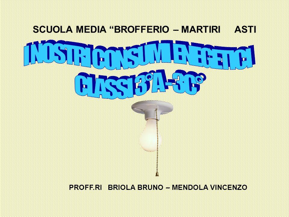 SCUOLA MEDIA BROFFERIO – MARTIRI ASTI PROFF.RI BRIOLA BRUNO – MENDOLA VINCENZO