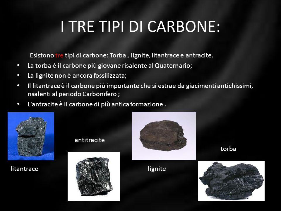 I TRE TIPI DI CARBONE: Esistono tre tipi di carbone: Torba, lignite, litantrace e antracite. La torba è il carbone più giovane risalente al Quaternari