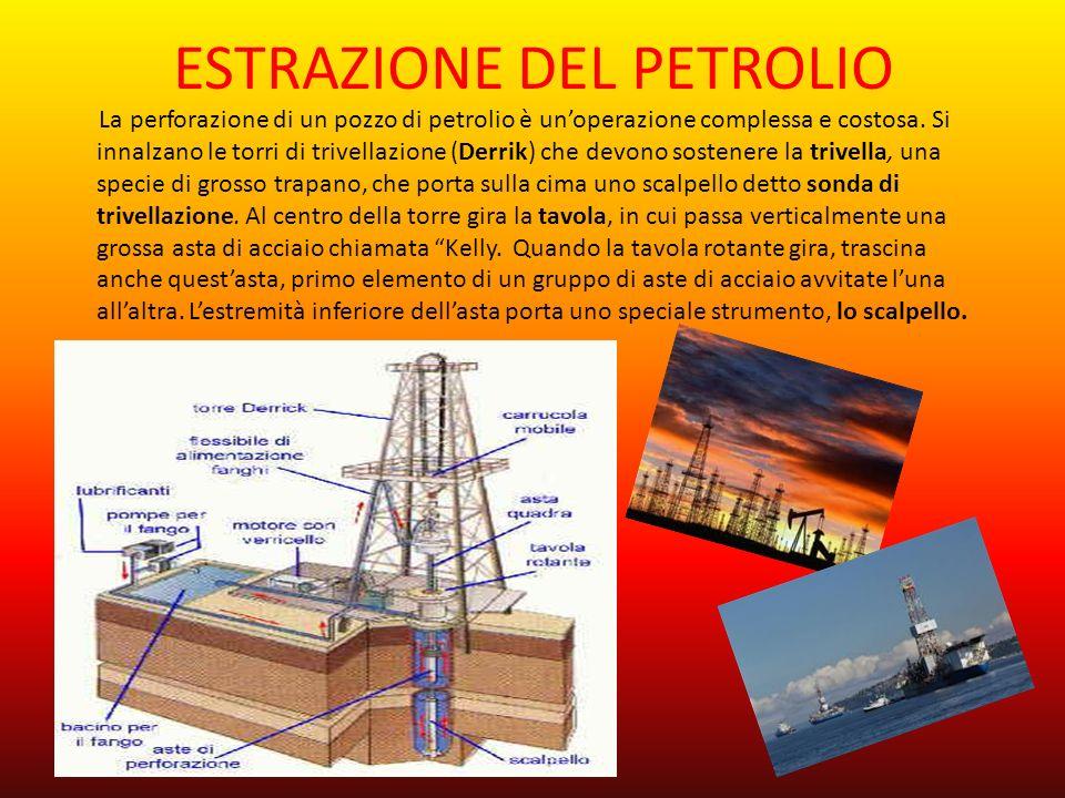 ESTRAZIONE DEL PETROLIO La perforazione di un pozzo di petrolio è unoperazione complessa e costosa. Si innalzano le torri di trivellazione (Derrik) ch
