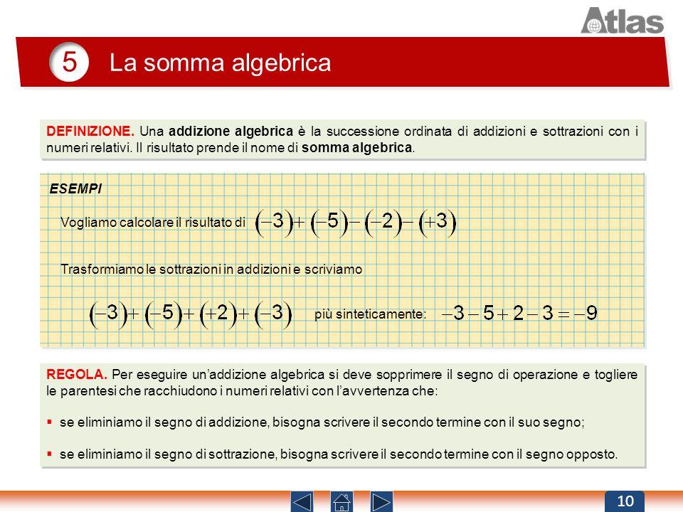 5 La somma algebrica 10 DEFINIZIONE. Una addizione algebrica è la successione ordinata di addizioni e sottrazioni con i numeri relativi. Il risultato