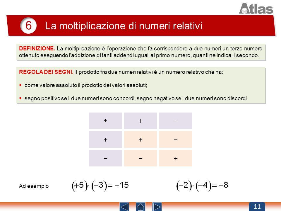 6 La moltiplicazione di numeri relativi 11 DEFINIZIONE. La moltiplicazione è loperazione che fa corrispondere a due numeri un terzo numero ottenuto es