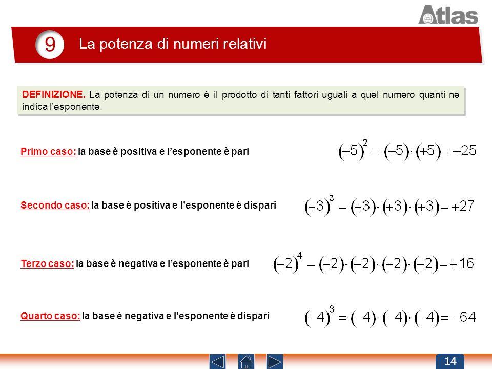 9 La potenza di numeri relativi 14 DEFINIZIONE. La potenza di un numero è il prodotto di tanti fattori uguali a quel numero quanti ne indica lesponent