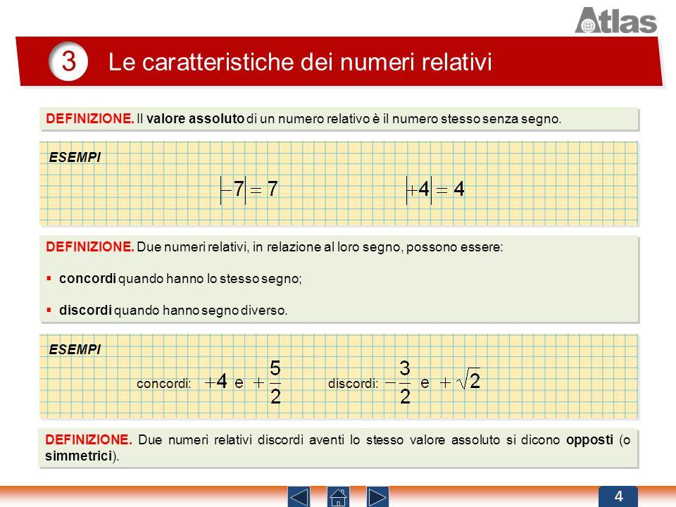 3 Le caratteristiche dei numeri relativi 4 DEFINIZIONE. Il valore assoluto di un numero relativo è il numero stesso senza segno. ESEMPI DEFINIZIONE. D