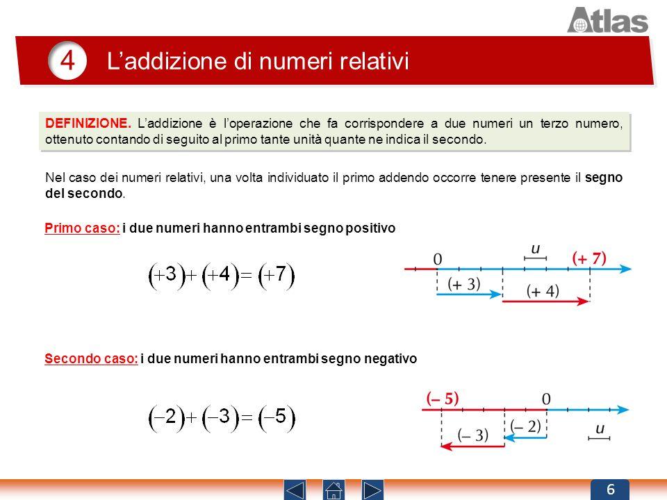 4 Laddizione di numeri relativi 6 DEFINIZIONE. Laddizione è loperazione che fa corrispondere a due numeri un terzo numero, ottenuto contando di seguit