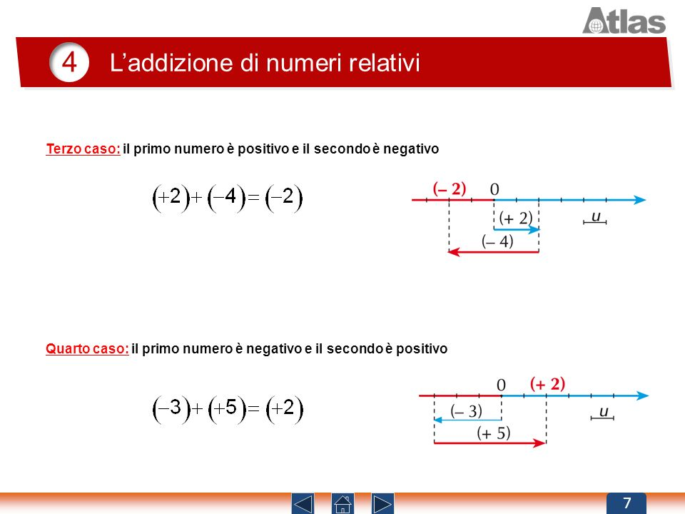 4 Laddizione di numeri relativi 8 REGOLE.
