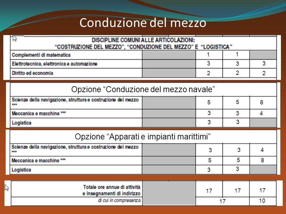 Conduzione del mezzo 1 1 3 3 3 3 3 3 3 5 5 2 2 2 8 4 17 10 3 3 3 3 5 5 8 4 Opzione Apparati e impianti marittimi Opzione Conduzione del mezzo navale