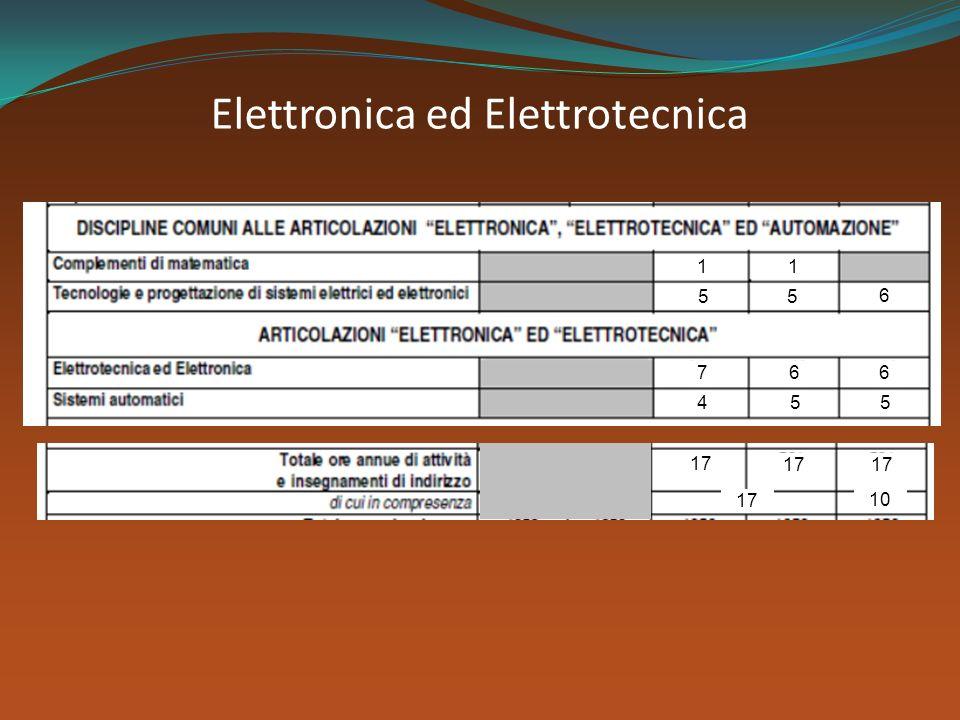Elettronica ed Elettrotecnica 7 5 1 45 66 6 55 1 17 10