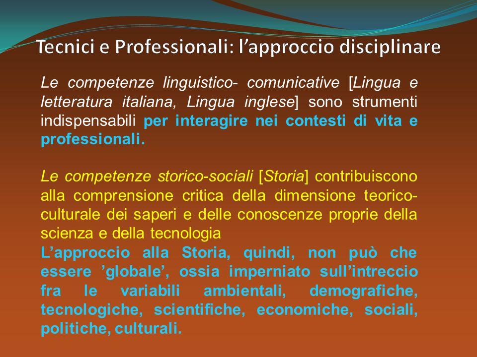 Le competenze linguistico- comunicative [Lingua e letteratura italiana, Lingua inglese] sono strumenti indispensabili per interagire nei contesti di v