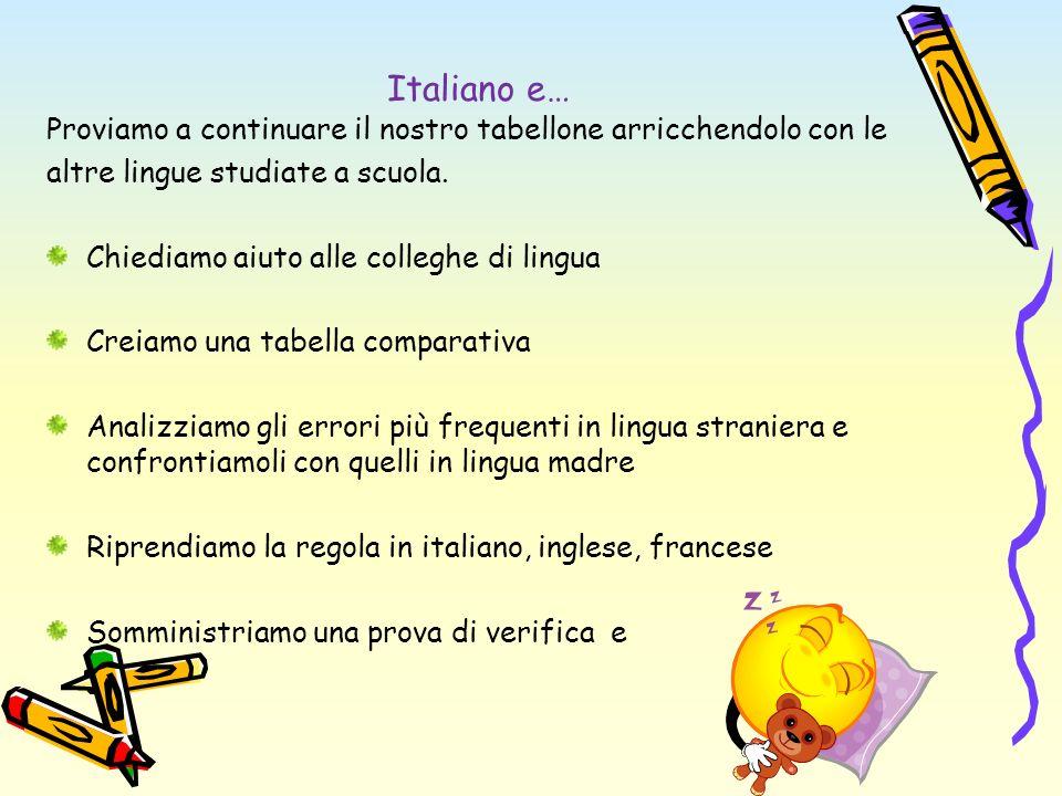 Italiano e… Proviamo a continuare il nostro tabellone arricchendolo con le altre lingue studiate a scuola. Chiediamo aiuto alle colleghe di lingua Cre