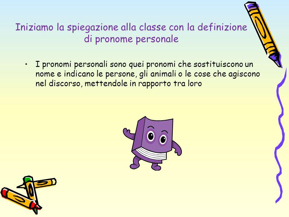 Iniziamo la spiegazione alla classe con la definizione di pronome personale I pronomi personali sono quei pronomi che sostituiscono un nome e indicano