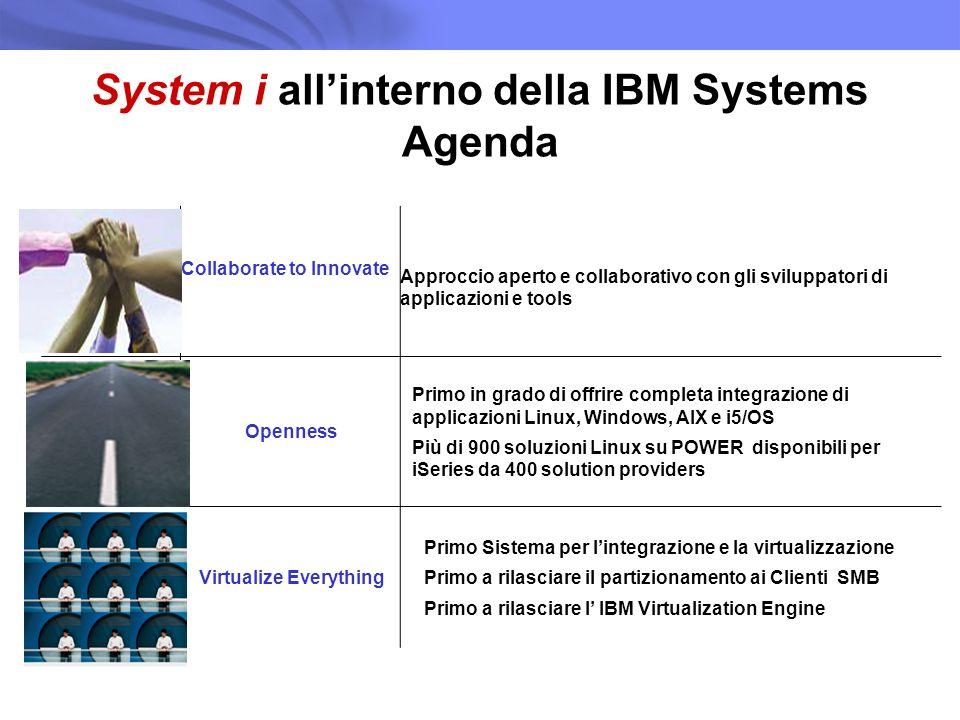 System i allinterno della IBM Systems Agenda Collaborate to Innovate Approccio aperto e collaborativo con gli sviluppatori di applicazioni e tools Ope