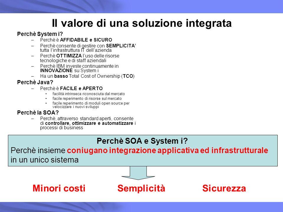 Il valore di una soluzione integrata Perchè System i? –Perchè è AFFIDABILE e SICURO –Perchè consente di gestire con SEMPLICITA tutta linfrastruttura I