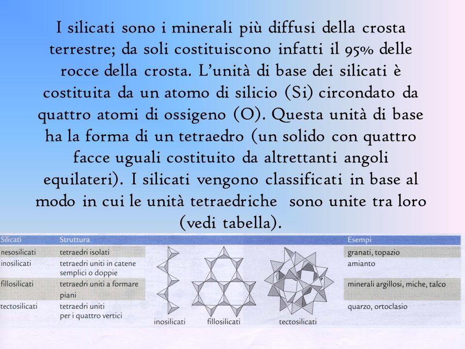 Pitiddu Giulia I P 2007 Il ripetersi dellunità strutturale di base nelle tre dimensioni dello spazio dà luogo al reticolo cristallino del minerale. I