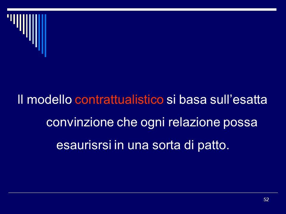 52 ll modello contrattualistico si basa sullesatta convinzione che ogni relazione possa esaurisrsi in una sorta di patto.