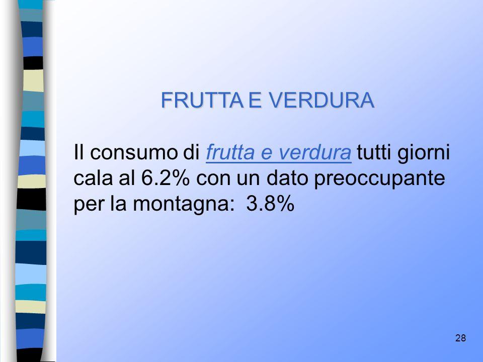 28 FRUTTA E VERDURA Il consumo di frutta e verdura tutti giorni cala al 6.2% con un dato preoccupante per la montagna: 3.8%