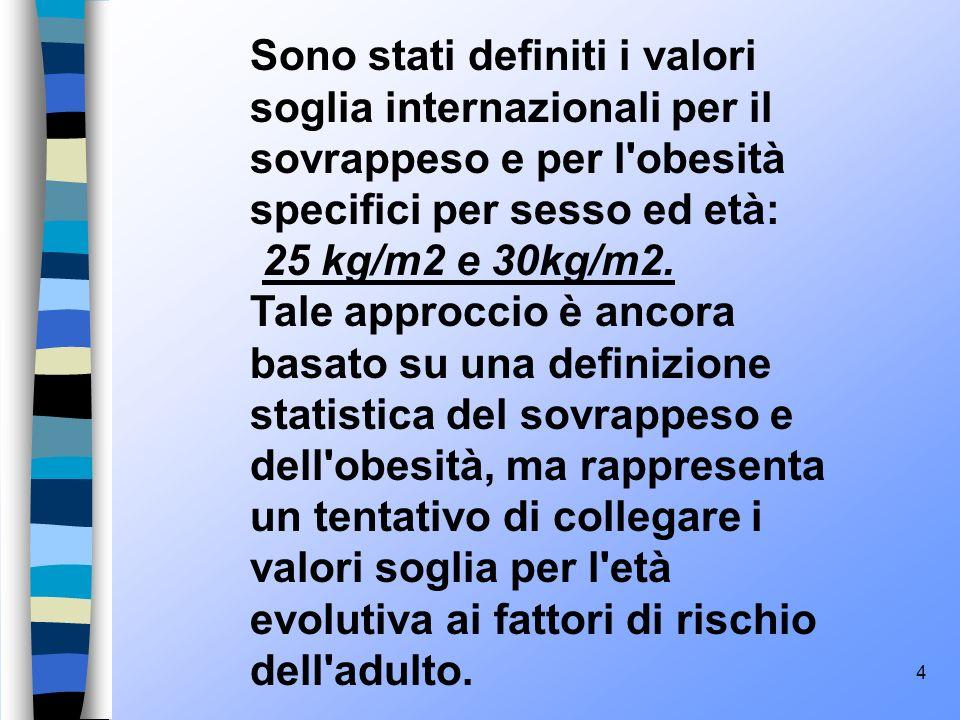 4 Sono stati definiti i valori soglia internazionali per il sovrappeso e per l'obesità specifici per sesso ed età: 25 kg/m2 e 30kg/m2. Tale approccio