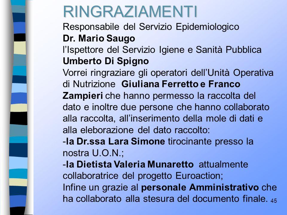 45RINGRAZIAMENTI Responsabile del Servizio Epidemiologico Dr. Mario Saugo lIspettore del Servizio Igiene e Sanità Pubblica Umberto Di Spigno Vorrei ri