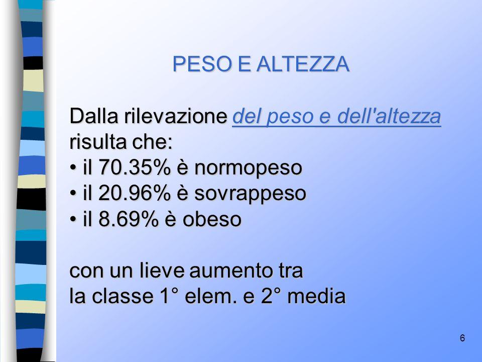 6 PESO E ALTEZZA Dalla rilevazione del e dell'altezza risulta che: Dalla rilevazione del peso e dell'altezza risulta che: il 70.35% è normopeso il 70.