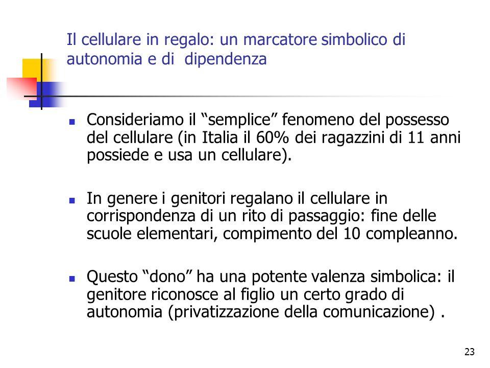 23 Il cellulare in regalo: un marcatore simbolico di autonomia e di dipendenza Consideriamo il semplice fenomeno del possesso del cellulare (in Italia