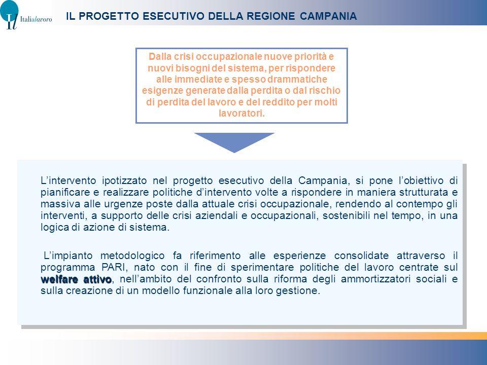 IL PROGETTO ESECUTIVO DELLA REGIONE CAMPANIA Lintervento ipotizzato nel progetto esecutivo della Campania, si pone lobiettivo di pianificare e realizz
