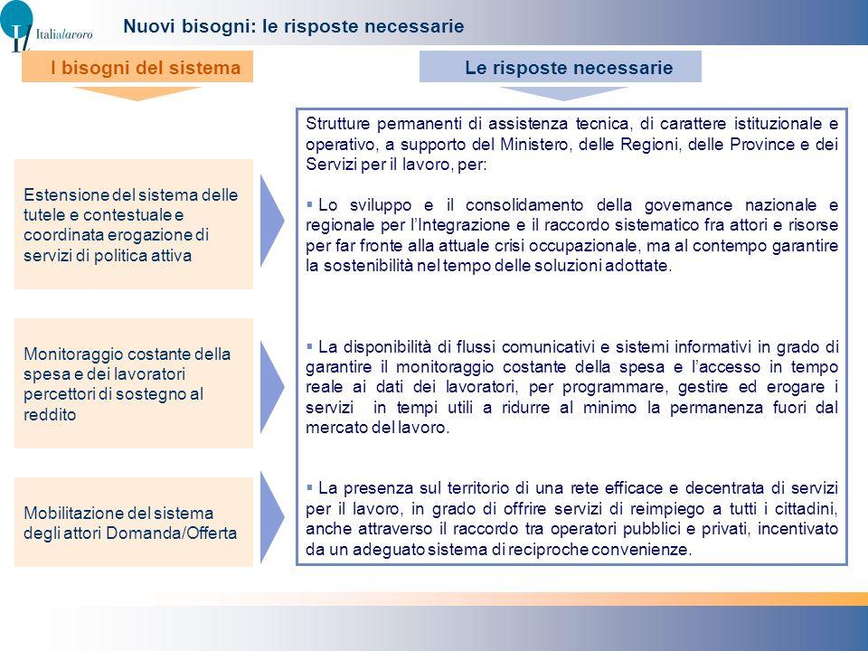 Nuovi bisogni: le risposte necessarie I bisogni del sistema Strutture permanenti di assistenza tecnica, di carattere istituzionale e operativo, a supp
