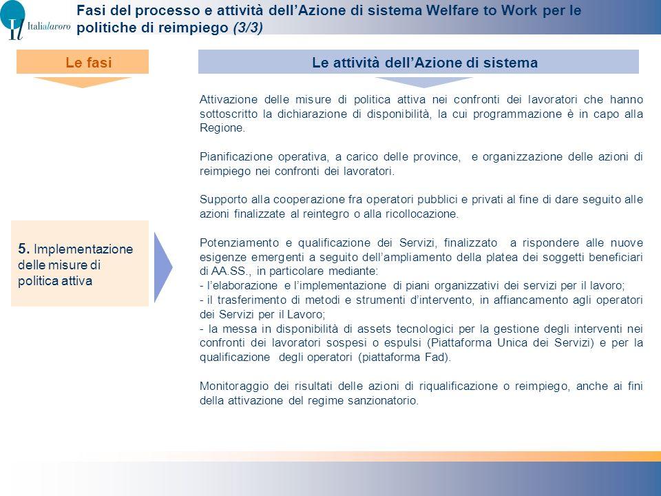 Attivazione delle misure di politica attiva nei confronti dei lavoratori che hanno sottoscritto la dichiarazione di disponibilità, la cui programmazio