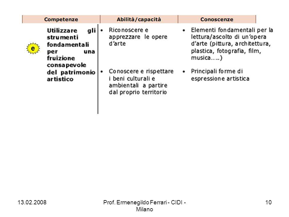 13.02.2008Prof. Ermenegildo Ferrari - CIDI - Milano 10 e