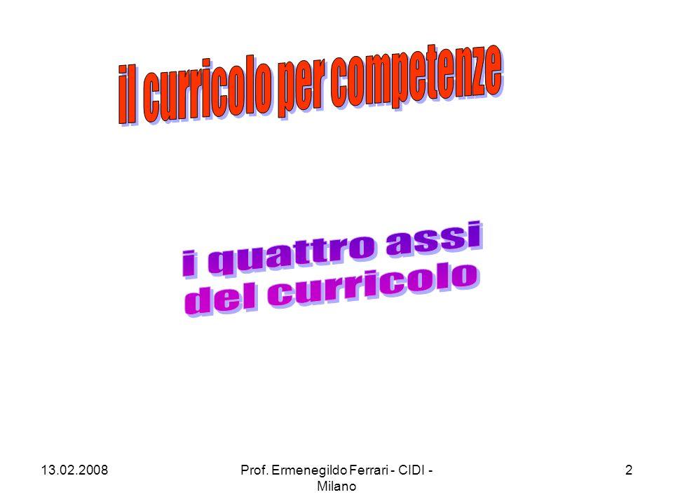 13.02.2008Prof. Ermenegildo Ferrari - CIDI - Milano 13
