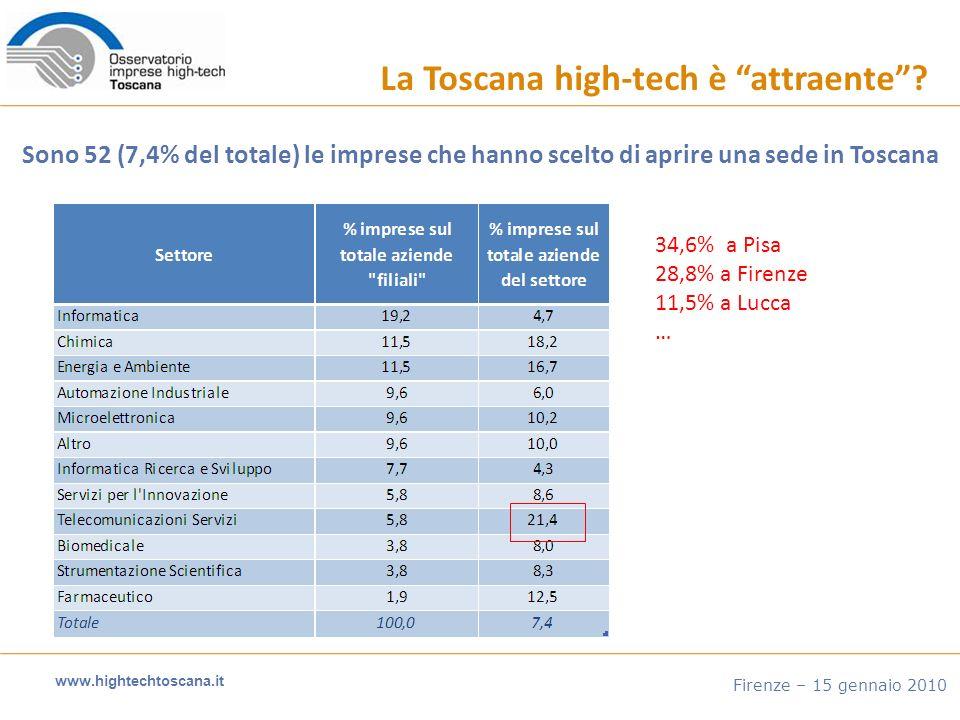 www.hightechtoscana.it Firenze – 15 gennaio 2010 La Toscana high-tech è attraente.