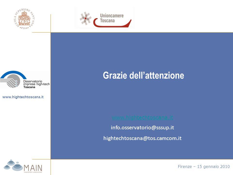 www.hightechtoscana.it info.osservatorio@sssup.it hightechtoscana@tos.camcom.it Grazie dellattenzione www.hightechtoscana.it Firenze – 15 gennaio 2010