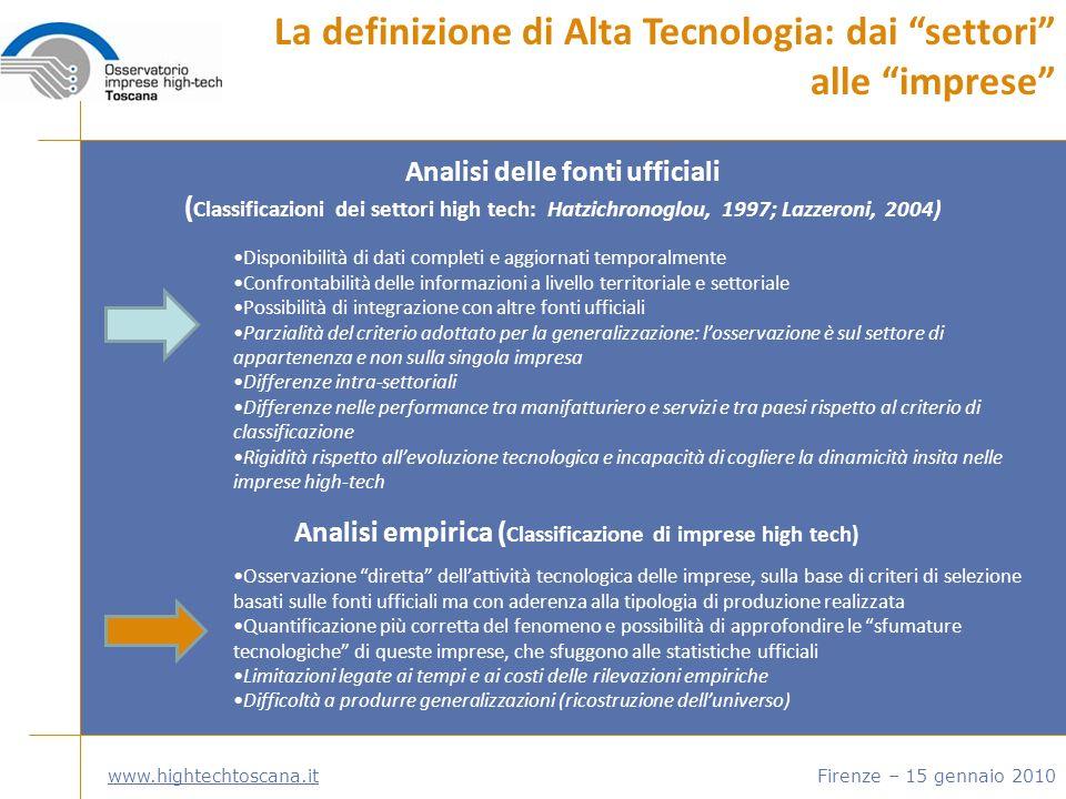 Specializzazione nei settori high tech secondo le fonti ufficiali (Lazzeroni, 2004) www.hightechtoscana.it Firenze – 15 gennaio 2010