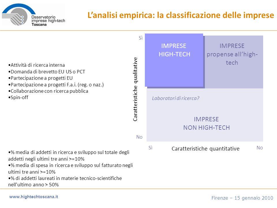 Lanalisi empirica: la classificazione delle imprese www.hightechtoscana.it Firenze – 15 gennaio 2010 IMPRESE HIGH-TECH IMPRESE propense allhigh- tech Laboratori di ricerca.