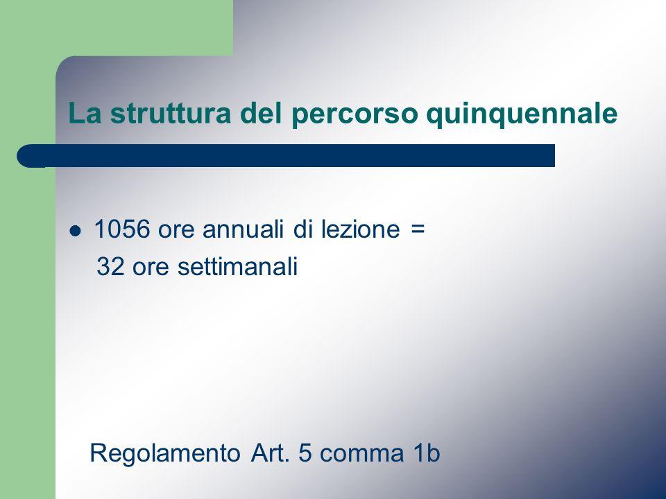 La struttura del percorso quinquennale 1056 ore annuali di lezione = 32 ore settimanali Regolamento Art. 5 comma 1b