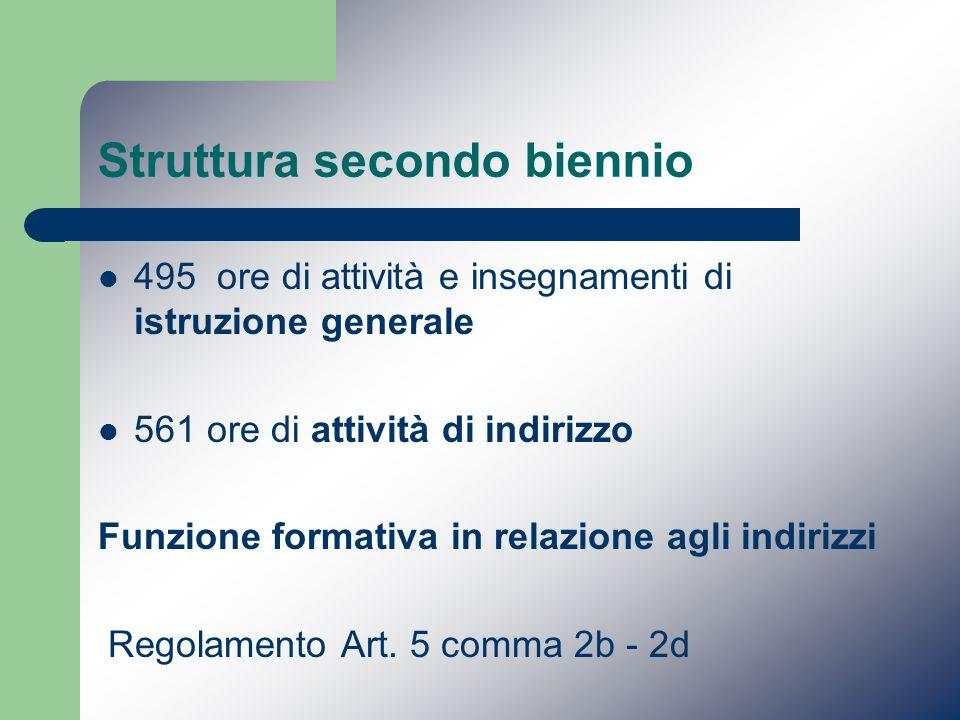 Struttura secondo biennio 495 ore di attività e insegnamenti di istruzione generale 561 ore di attività di indirizzo Funzione formativa in relazione a