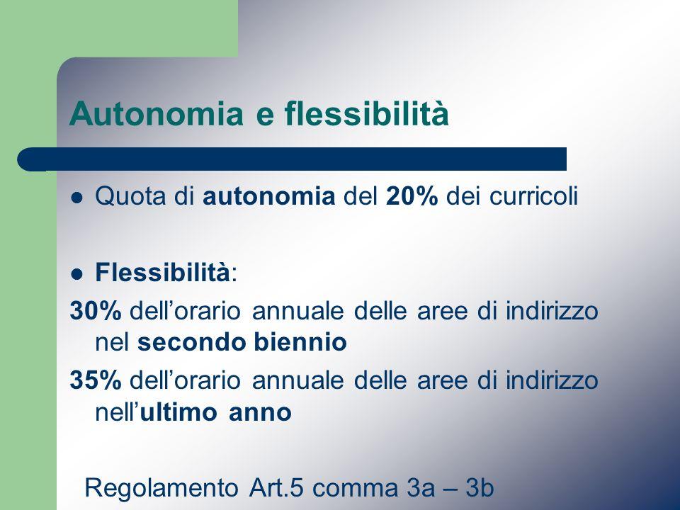 Autonomia e flessibilità Quota di autonomia del 20% dei curricoli Flessibilità: 30% dellorario annuale delle aree di indirizzo nel secondo biennio 35%