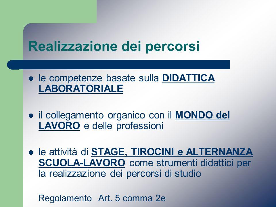 Realizzazione dei percorsi le competenze basate sulla DIDATTICA LABORATORIALE il collegamento organico con il MONDO del LAVORO e delle professioni le