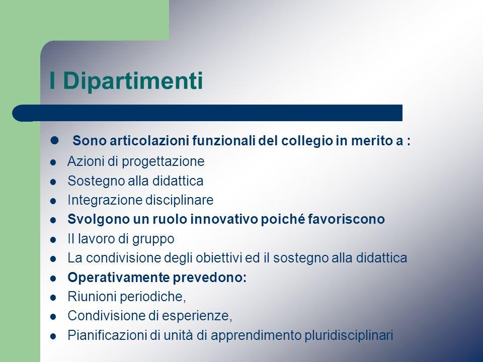 I Dipartimenti Sono articolazioni funzionali del collegio in merito a : Azioni di progettazione Sostegno alla didattica Integrazione disciplinare Svol