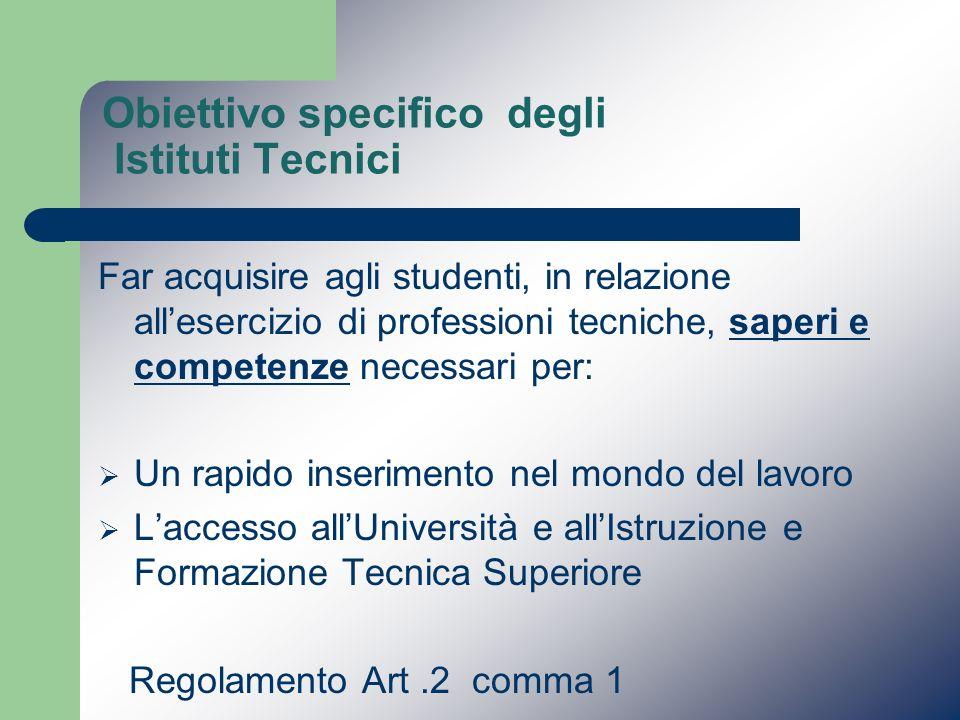 Obiettivo specifico degli Istituti Tecnici Far acquisire agli studenti, in relazione allesercizio di professioni tecniche, saperi e competenze necessa