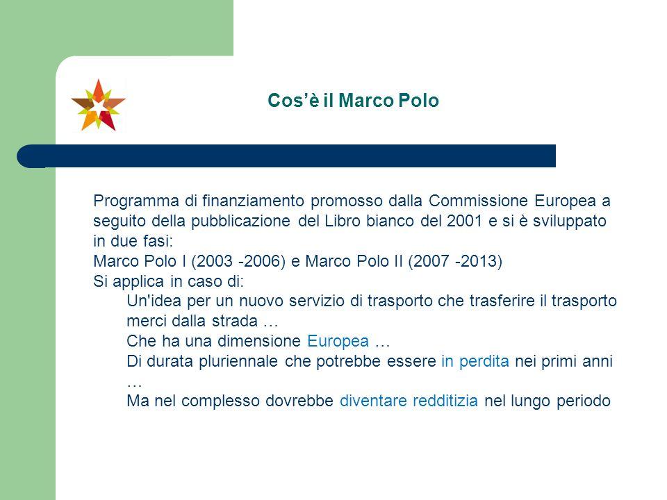 Cosè il Marco Polo Programma di finanziamento promosso dalla Commissione Europea a seguito della pubblicazione del Libro bianco del 2001 e si è svilup