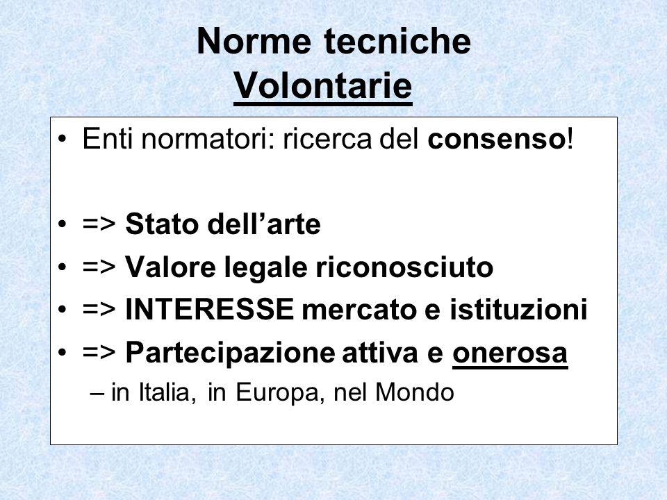 Norme tecniche Volontarie Enti normatori: ricerca del consenso! => Stato dellarte => Valore legale riconosciuto => INTERESSE mercato e istituzioni =>