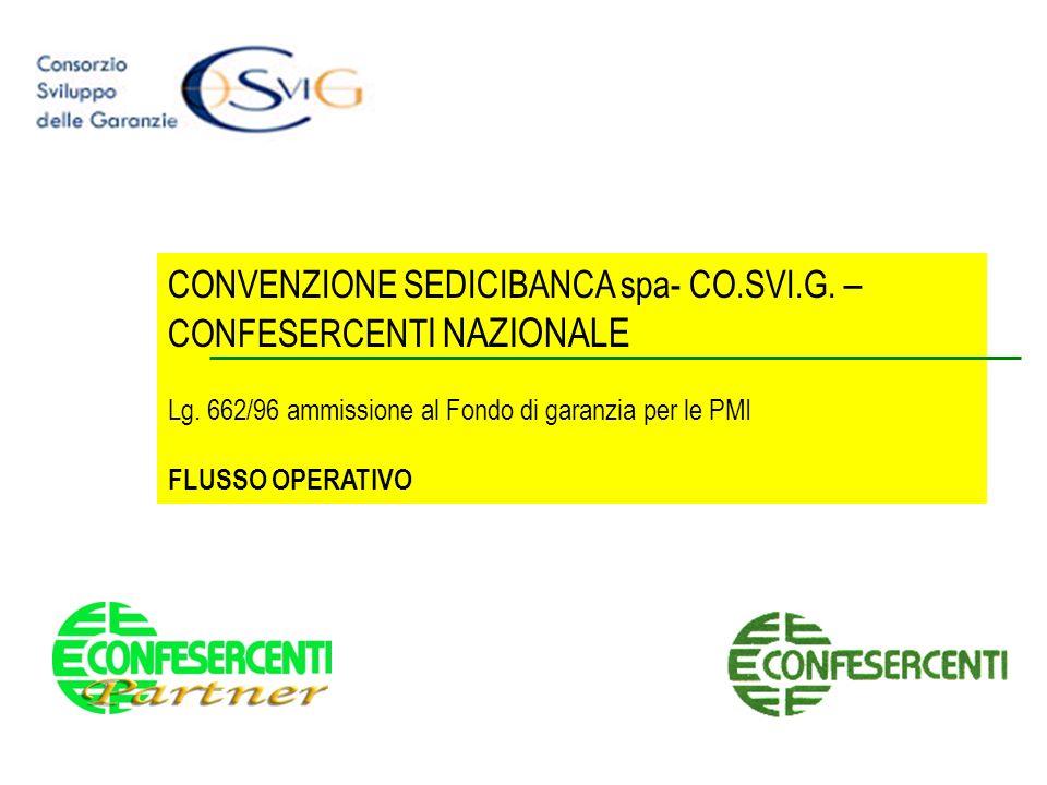 CONVENZIONE SEDICIBANCA spa- CO.SVI.G. – CONFESERCENT I NAZIONALE Lg. 662/96 ammissione al Fondo di garanzia per le PMI FLUSSO OPERATIVO