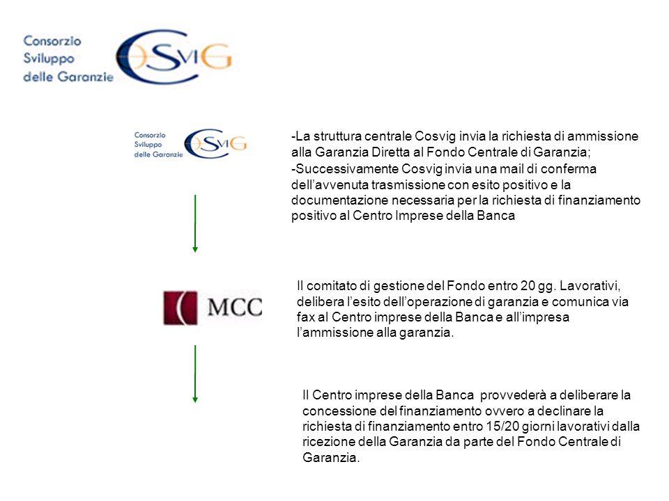 Il comitato di gestione del Fondo entro 20 gg. Lavorativi, delibera lesito delloperazione di garanzia e comunica via fax al Centro imprese della Banca