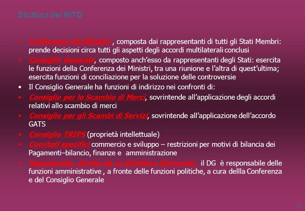 Stuttura del WTO Conferenza dei Ministri, composta dai rappresentanti di tutti gli Stati Membri: prende decisioni circa tutti gli aspetti degli accord