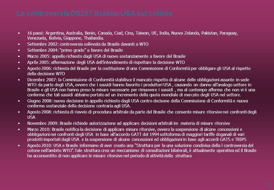 La controversia DS267 Brasile-USA sul cotone 16 paesi: Argentina, Australia, Benin, Canada, Ciad, Cina, Taiwan, UE, India, Nuova Zelanda, Pakistan, Pa