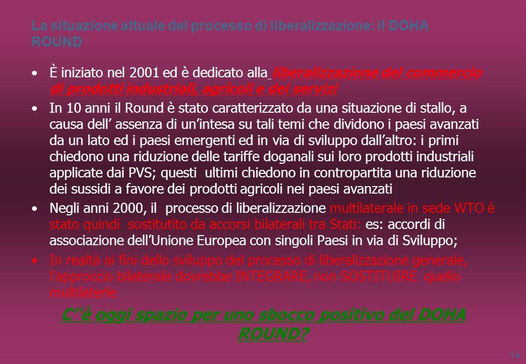 La situazione attuale del processo di liberalizzazione: il DOHA ROUND È iniziato nel 2001 ed è dedicato alla liberalizzazione del commercio di prodott