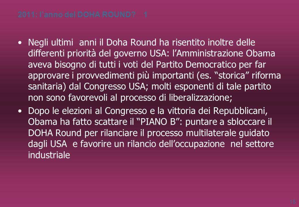 2011: lanno del DOHA ROUND? 1 Negli ultimi anni il Doha Round ha risentito inoltre delle differenti priorità del governo USA: lAmministrazione Obama a