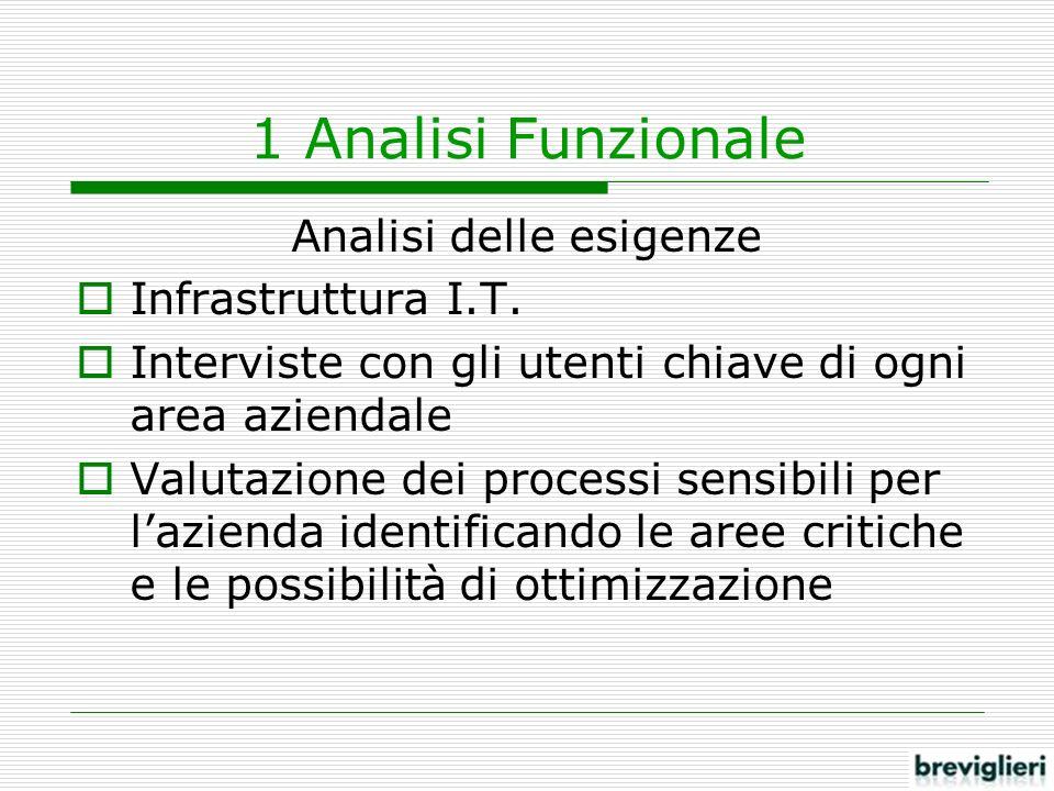 1 Analisi Funzionale Analisi delle esigenze Infrastruttura I.T. Interviste con gli utenti chiave di ogni area aziendale Valutazione dei processi sensi