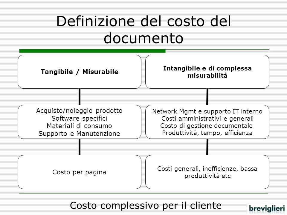Definizione del costo del documento Tangibile / Misurabile Acquisto/noleggio prodotto Software specifici Materiali di consumo Supporto e Manutenzione